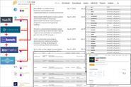 Парсинг 5 источников и обновление данных в БД SQL