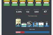 Срочная разработка (24 часа) рулетки для игрового сайта