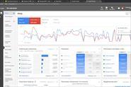 AdWords (Google Ads)